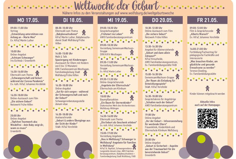 """In diesem Jahr beteiligt sich das Netzwerk Frühe Hilfen in Wolfsburg, mit einem Programm an der internationalen """"Weltwoche der Geburt""""."""